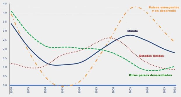 graf-1