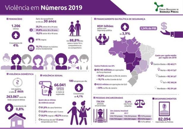 Brasil2109 III