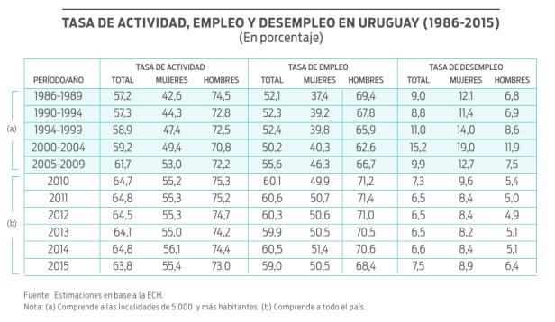 Uruguay2101 Dos