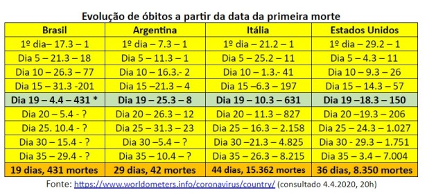 Brasil604 II