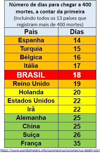 Brasil604 III