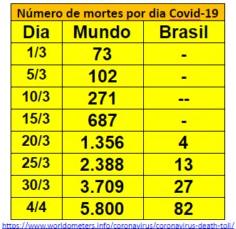 Brasil604 IV